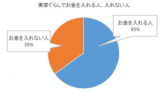 2015-06-03_155516