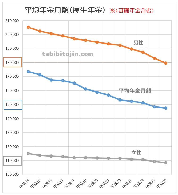 日本年金機構「年金リアルガチでやばいかも!?」で炎上し1日で終了したキャンペーン、費用として3,000万円を浪費していたことが発覚  [352875705]YouTube動画>1本 ->画像>35枚