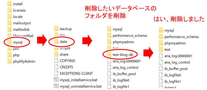 「mysql」⇒「data」とフォルダを開き、削除したいデータベースのフォルダを削除